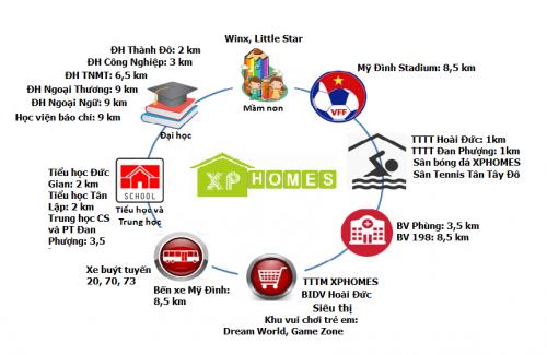 Vị trí dự án XPHOMES